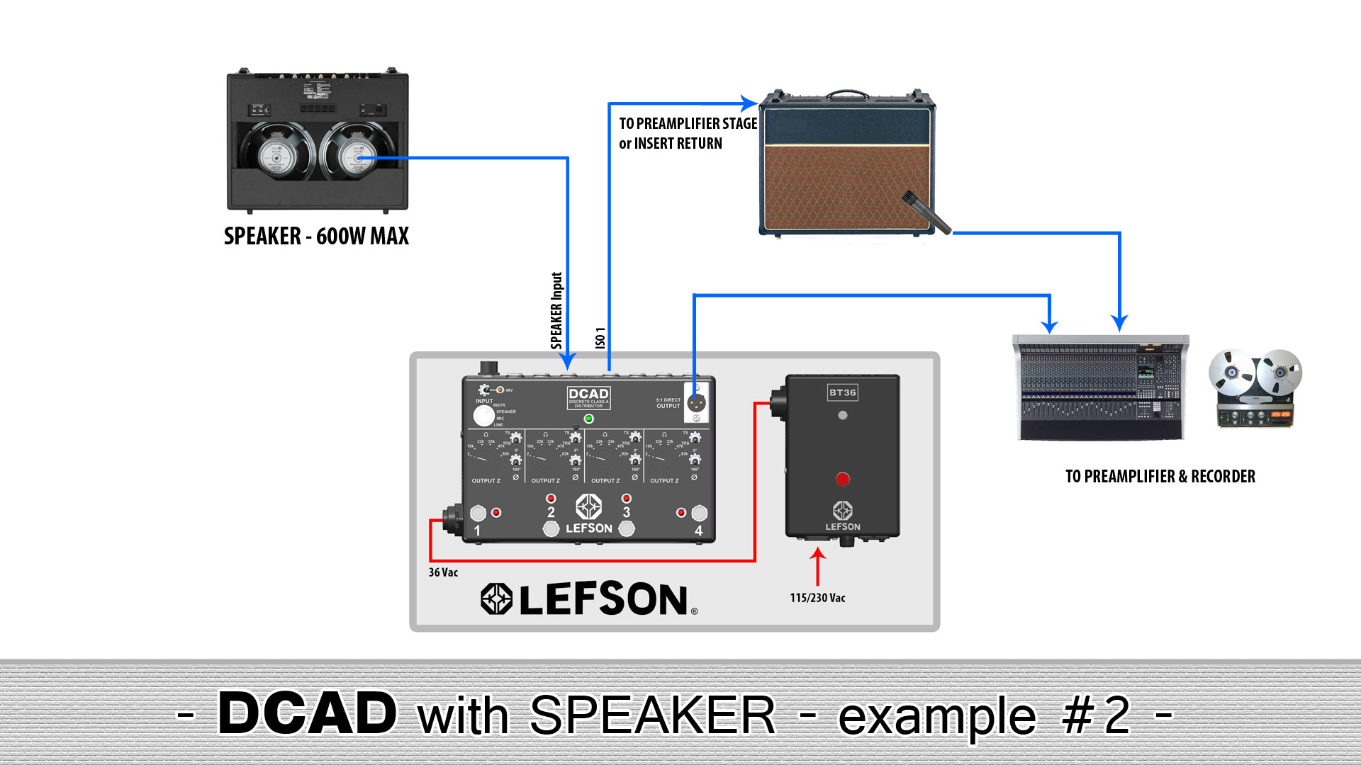 Picture of the DCAD with a speaker level
